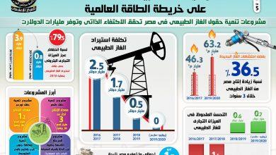 Photo of مصر تدخل عصر الغاز الطبيعي بالإنفوجراف طفرة إنتاج الغاز الطبيعي تعزز مكانة مصر على خريطة الطاقة العالمية