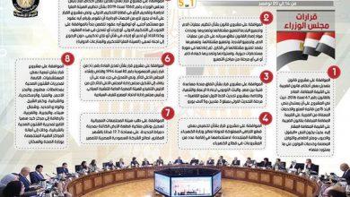 Photo of بالإنفو جراف الحصاد الأسبوعي لمجلس الوزراء خلال الفترة من 14 نوفمبر إلى 20 نوفمبر