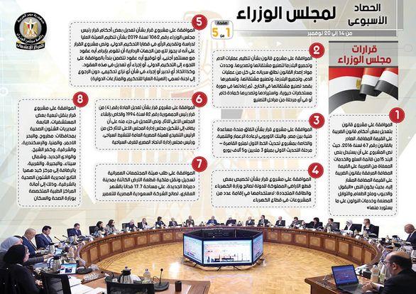 بالإنفو جراف الحصاد الأسبوعي لمجلس الوزراء خلال الفترة من 14 نوفمبر إلى 20 نوفمبر