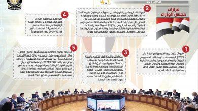 Photo of بالإنفو جراف… الحصاد الأسبوعي لمجلس الوزراء خلال الفترة من 2 يناير إلى 8 يناير