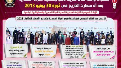Photo of التزاماً بالرؤية الشاملة للدولة للارتقاء بمكانة المرأة المصرية