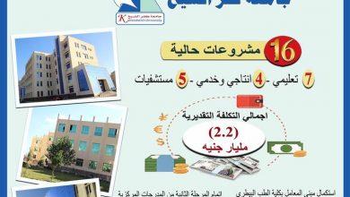 Photo of وزير التعليم العالي يستعرض تقريرًا ميدانيًا لمتابعة مشروعات جامعة كفر الشيخ بتكلفة 2.2 مليار جنيه
