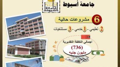 Photo of وزير التعليم العالي يستعرض تقريرًا ميدانيًا لمتابعة مشروعات جامعة أسيوط بتكلفة 736 مليون جنيه