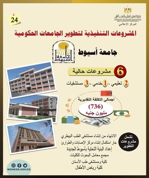 وزير التعليم العالي يستعرض تقريرًا ميدانيًا لمتابعة مشروعات جامعة أسيوط بتكلفة 736 مليون جنيه