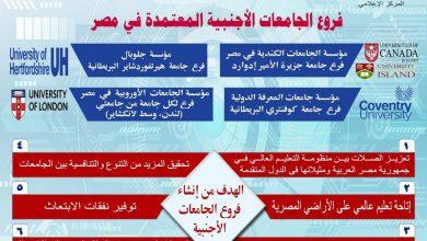 Photo of وزير التعليم العالي يستعرض تقريرًا حول فروع الجامعات الأجنبية في مصر