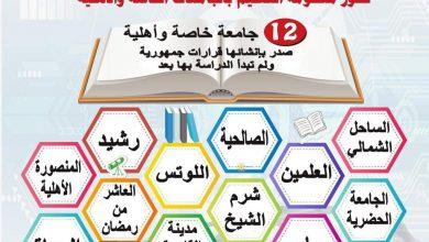 Photo of وزير التعليم العالي يستعرض تطور منظومة التعليم بالجامعات الخاصة والأهلية