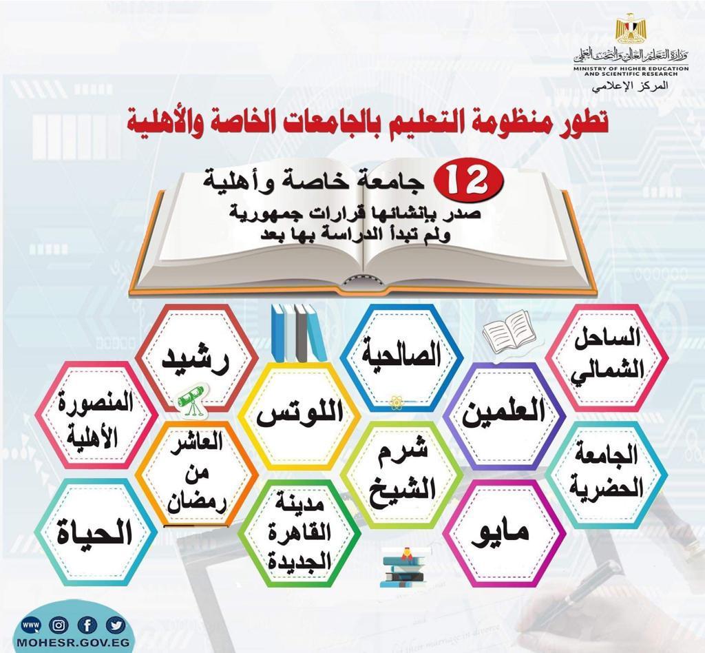 وزير التعليم العالي يستعرض تطور منظومة التعليم بالجامعات الخاصة والأهلية