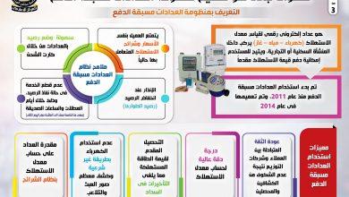 Photo of خطوات جادة نحو تعميم منظومة العدادات مُسبقة الدفع
