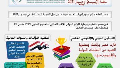 """Photo of """"عهد السيسي""""مصر تشهد تقدمًا في التمثيل الدولي والإقليمي العلمي"""