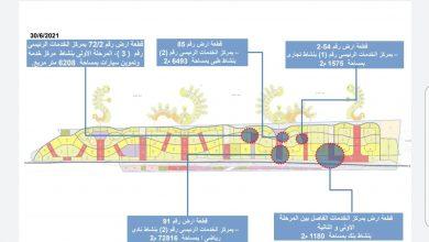"""Photo of """"الإسكان"""" طرح 5 قطع أراضٍ بأنشطة مختلفة للاستثمار بمدينة المنصورة الجديدة"""