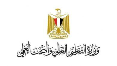 Photo of اللجنة الوطنية المصرية لليونسكو تعلن فوز جامعة عين شمس بجائزة اليونسكو كونفوشيوس لمحو الأمية 2021